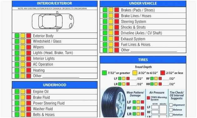 Driver Vehicle Inspection Report Template Fresh Free Collection 58 Vehicle Inspection form Template Sample