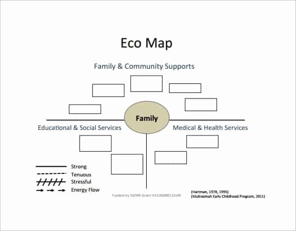 Ecomap Template for Word Fresh E Ap Templates Find Word Templates
