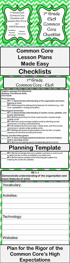 Ela Lesson Plan Template Fresh Mon Core On Pinterest