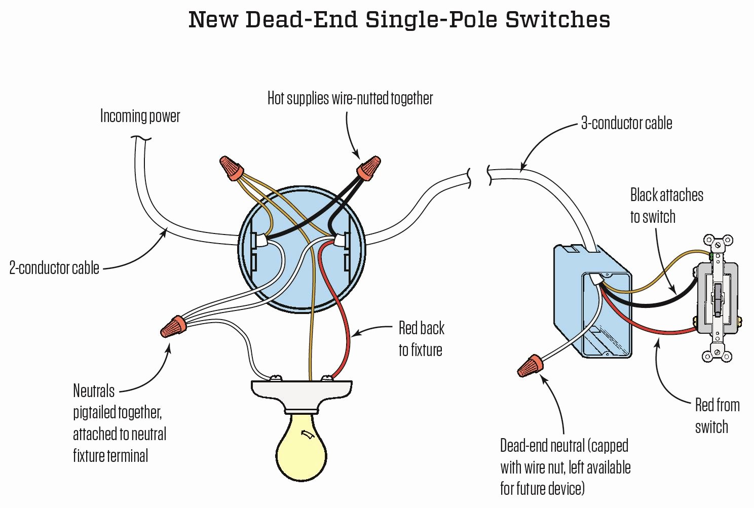 Electrical House Wiring Estimate Pdf New Neutral Necessity Wiring Three Way Switches