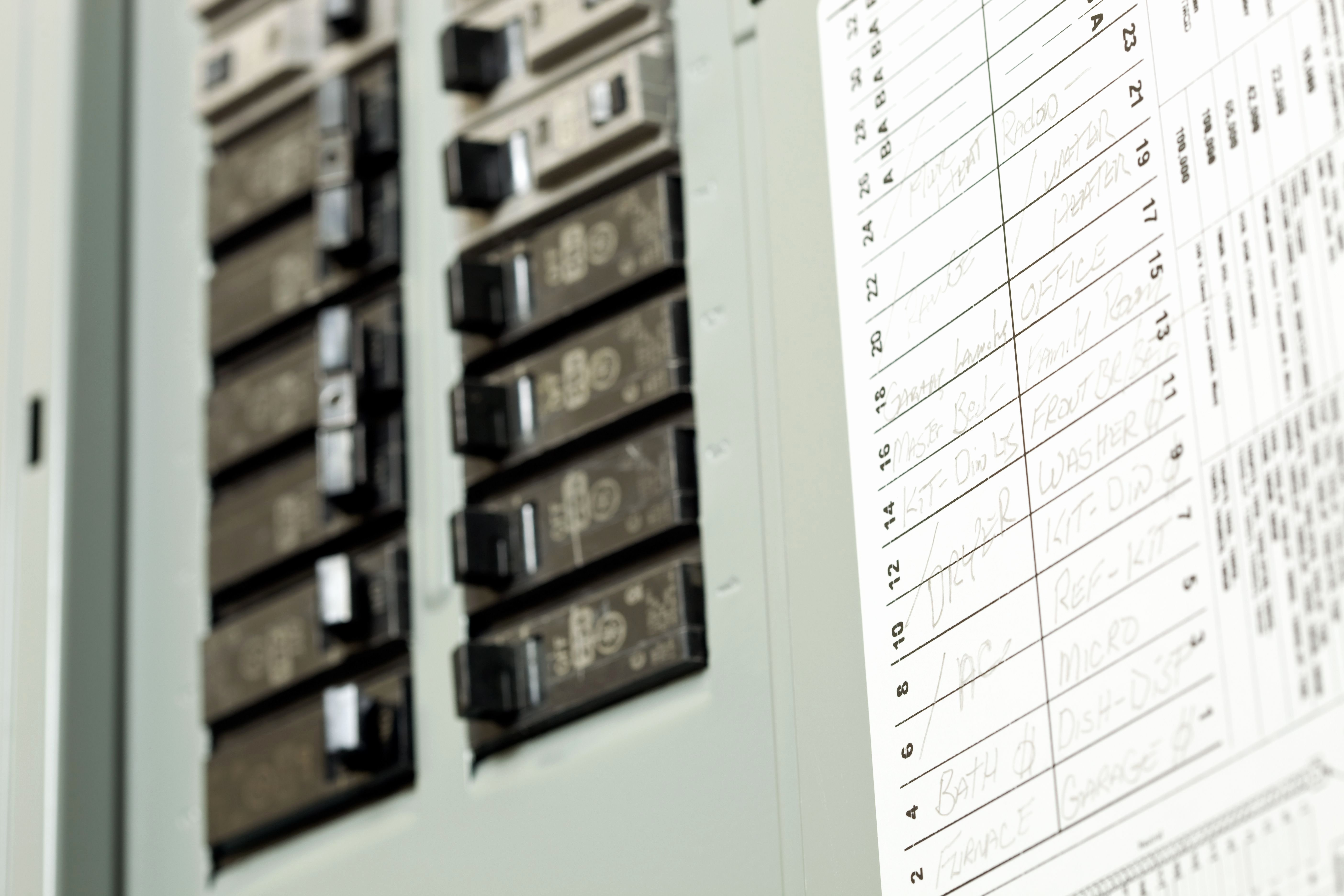 Electrical Panel Circuit Directory Template Beautiful Creating A Circuit Directory Labeling Circuit Breakers