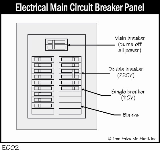 Electrical Panel Labels Template Elegant Circuit Breaker Panel Schedule Template to Pin On