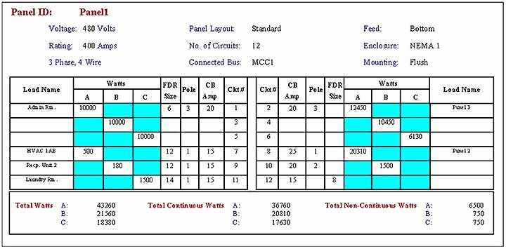 Electrical Panel Schedule Excel Template Fresh Panel Schedule software Load Schedule Design