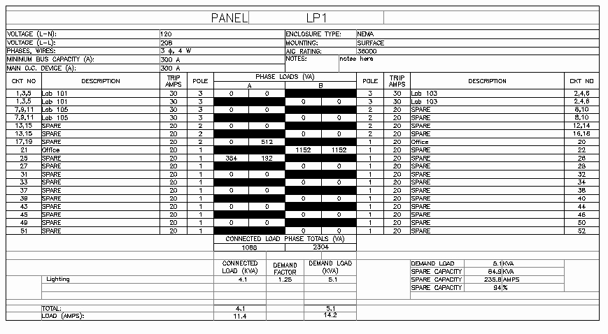 Electrical Panel Schedule Template Excel Unique About Panel Schedules