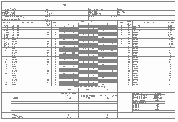 Electrical Panel Schedule Template New About Panel Schedules