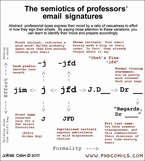 Email Signature for Graduate Student Luxury 17 Best Images About Semiotics On Pinterest