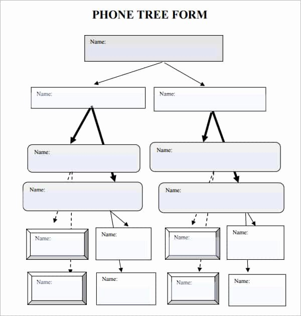 Emergency Phone Tree Template New 5 Free Phone Tree Templates Word Excel Pdf formats