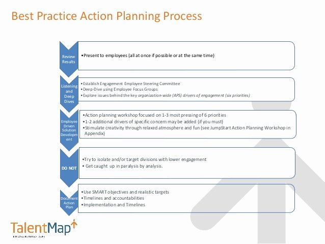 Employee Engagement Action Planning Template Inspirational after the Employee Engagement Survey now What Best Practices In …