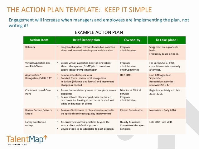 Employee Engagement Action Planning Template Lovely after the Employee Engagement Survey now What Best Practices In …