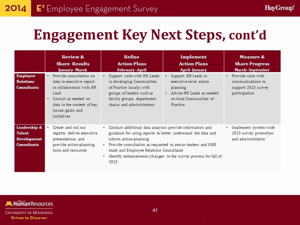 Employee Engagement Action Planning Template Lovely Download the Psychology Survey Response