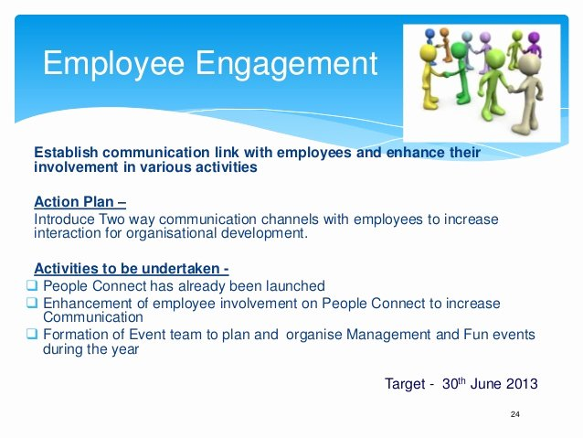 Employee Engagement Action Planning Template Unique Annual Business Plan Hr Template Play This In Slide Show Mode