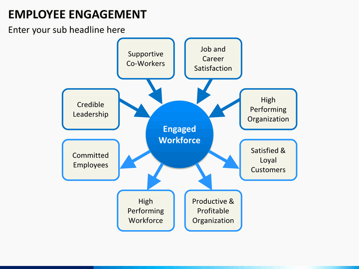 Employee Engagement Action Planning Template Unique Employee Engagement Powerpoint Template