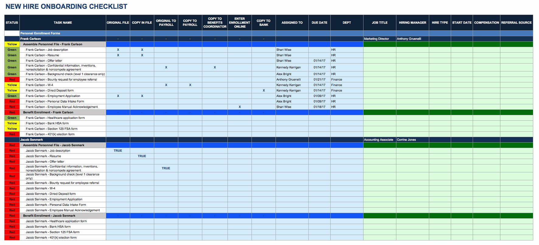 Employee Training Matrix Template Excel Fresh Employee Training Spreadsheet Template Intended for Free Excel Training Free Excel Training