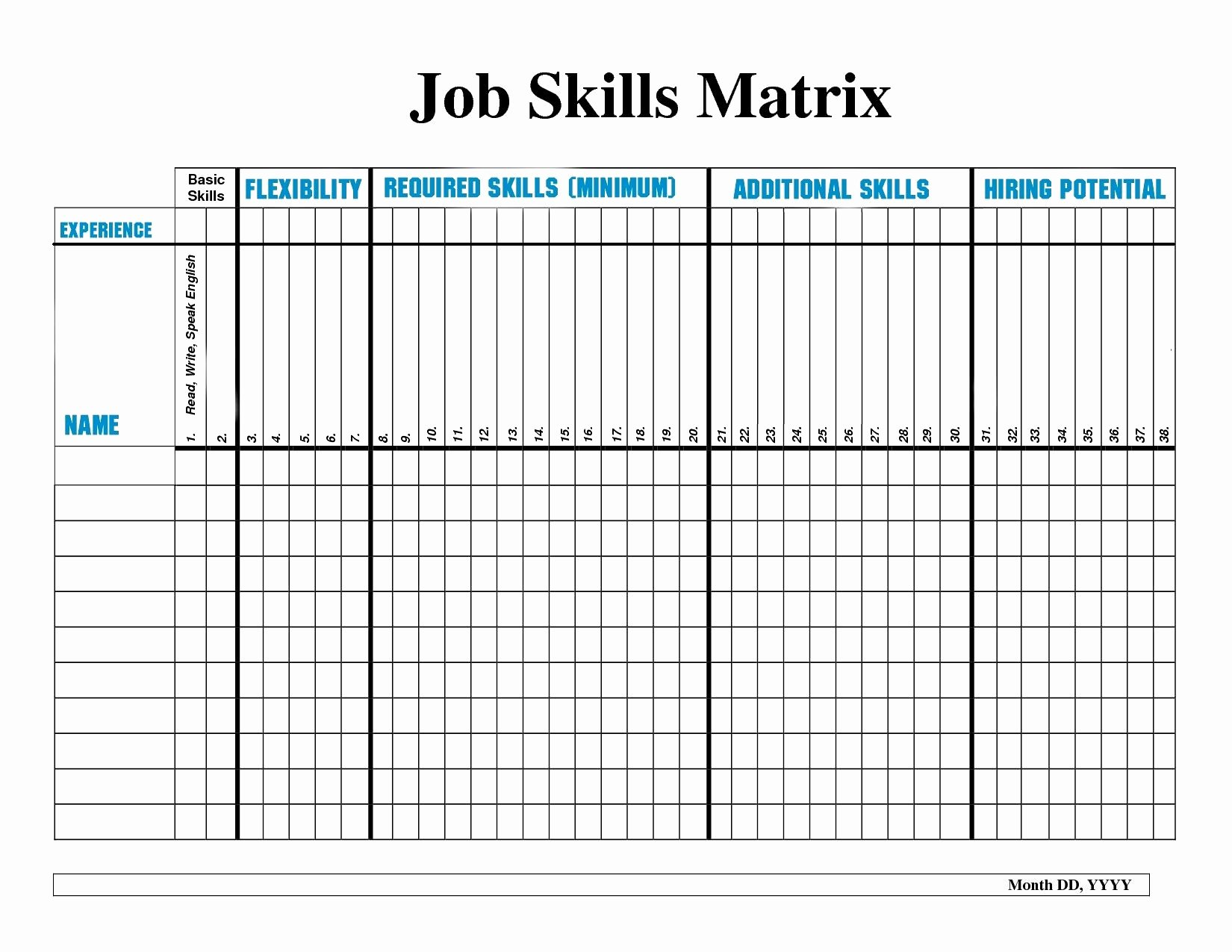 Employee Training Matrix Template Excel Lovely Skills Matrix Template Excel