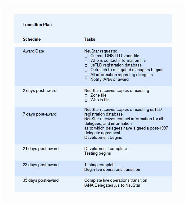 Employee Transition Plan Template Fresh Cover Letter Special event Coordinator