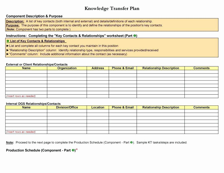 Employee Transition Plan Template New Transition Plan Template for Leaving Job – Eveapps