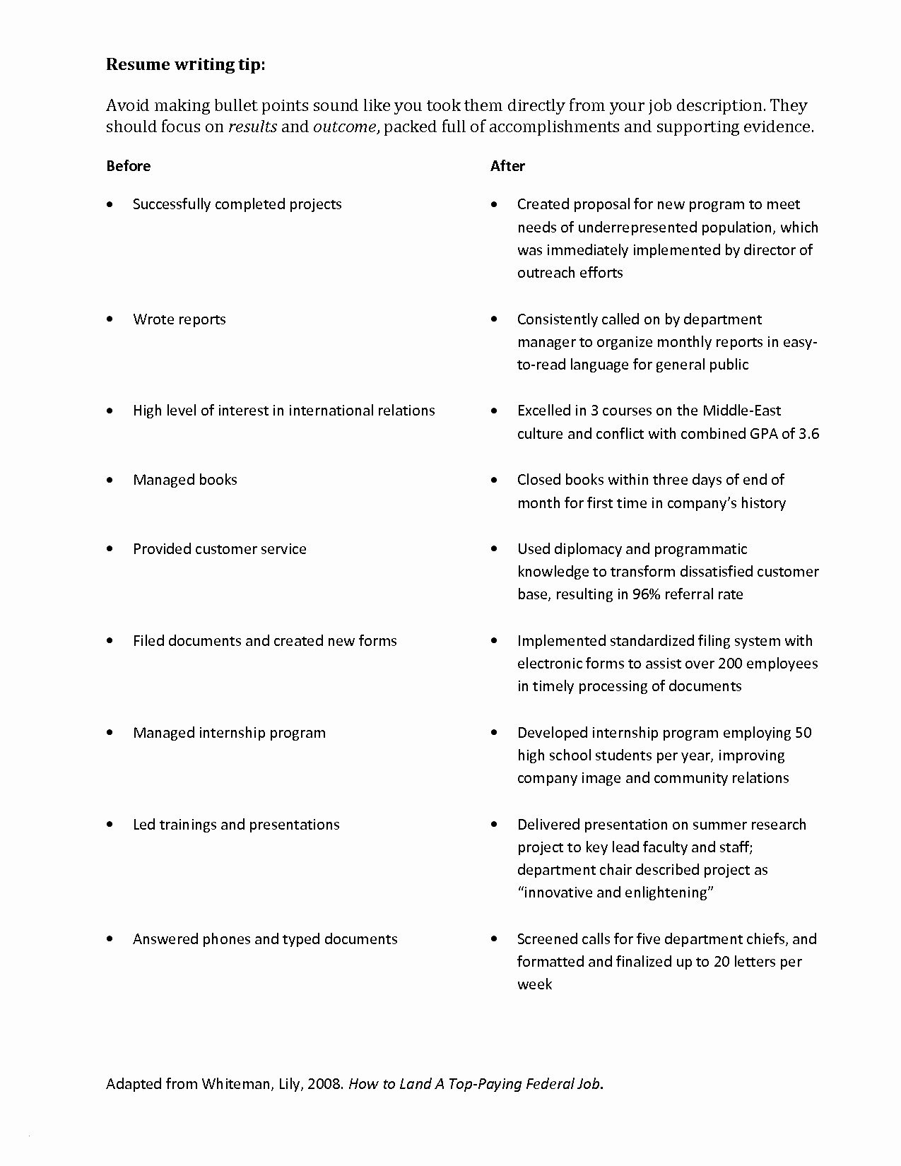 Entry Level Phlebotomy Resume Inspirational 9 10 Phlebotomy Description for Resume