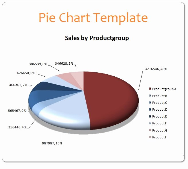 Excel Pie Chart Templates Beautiful Pie Chart Templates