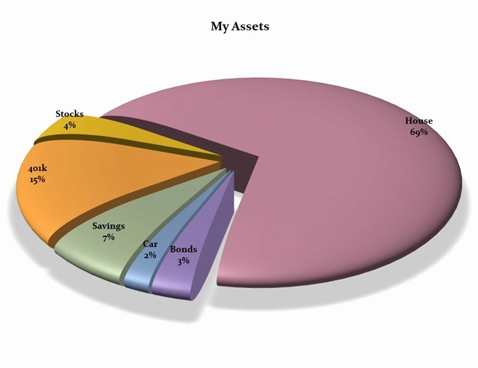 Excel Pie Chart Templates Best Of 21st Century Pie Chart
