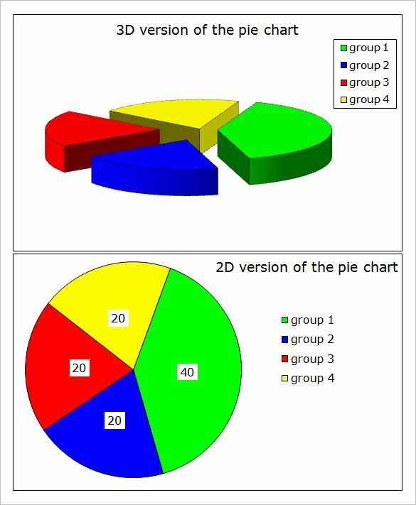 Excel Pie Chart Templates New Chart Template 61 Free Printable Word Excel Pdf Ppt