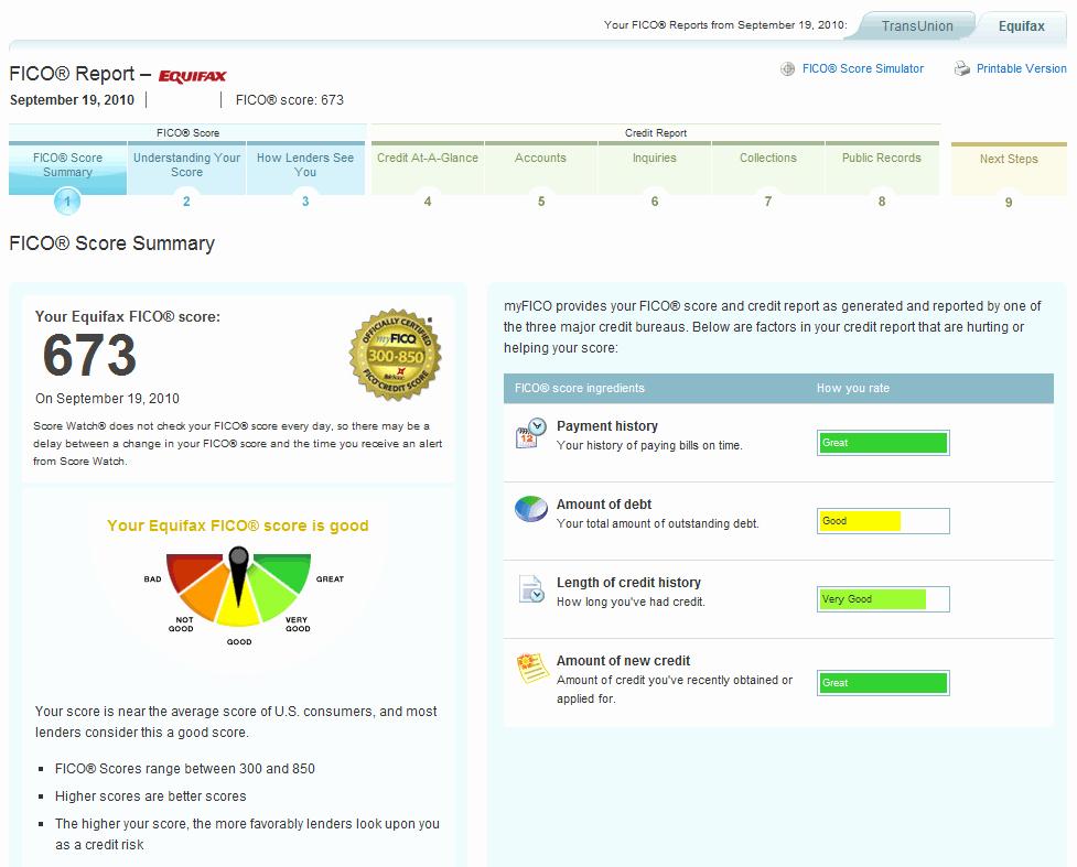 Fake Credit Report Template Beautiful Experian Credit Score Chart 2013