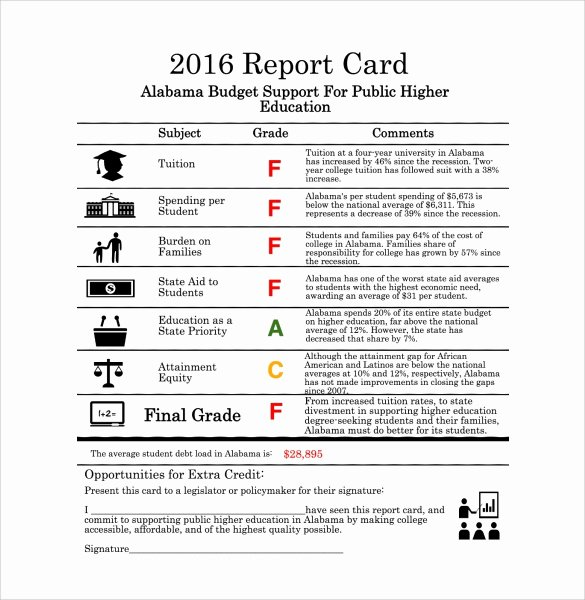Fake Credit Report Template Lovely Sample Report Card Template 11 Download Documents In Pdf Word