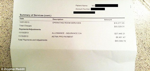 Fake Medical Bills format Inspirational $55 000 Bill for Appendicitis Operation Posted On Reddit Goes Viral
