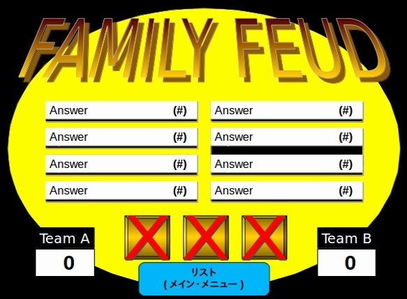Family Feud Powerpoint Template New 7 Family Feud Powerpoint Templates Ppt Pptx