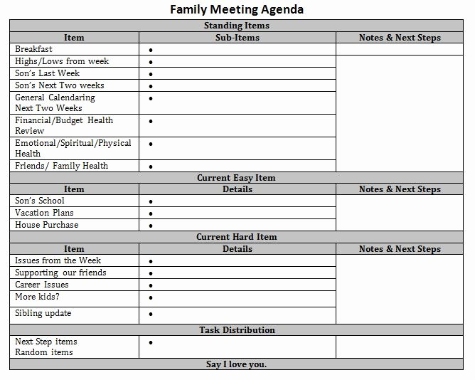 Family Meeting Agenda Templates Lovely to Her Relationships Hold A Family Meeting the to Her Teacher the to Her Teacher