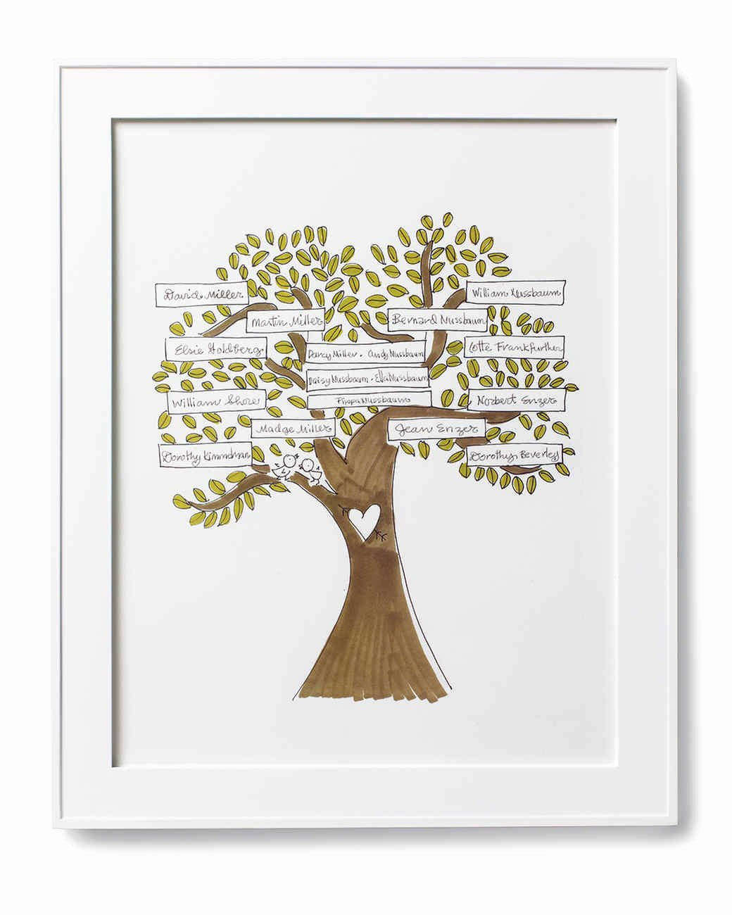 Family Tree Clip Art Templates Elegant Family Memorykeeping Clip Art and Templates