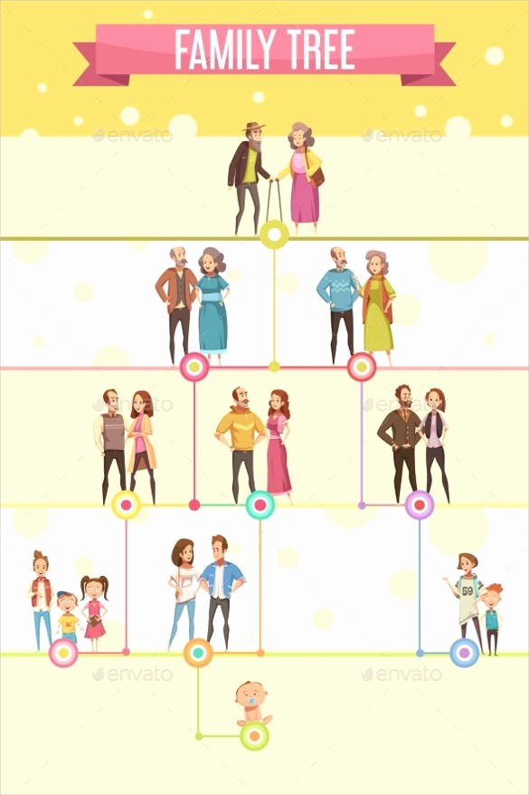 Family Tree Examples Images Awesome 35 Family Tree Templates Word Pdf Psd Apple Pages