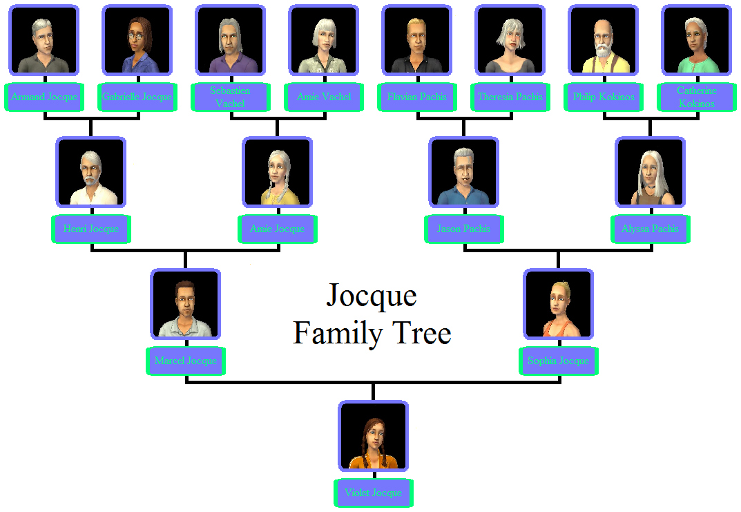 Family Tree Examples Images Inspirational Family Tree for Kids Template Clipart Best