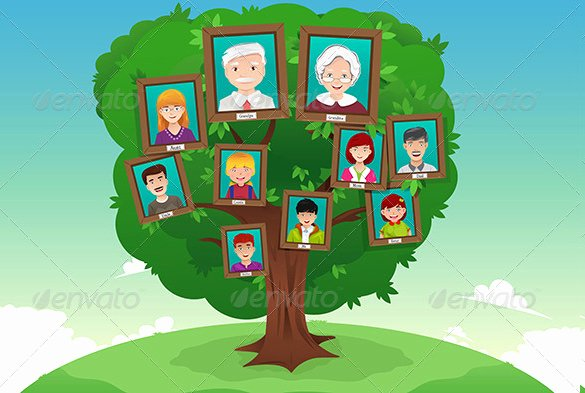 Family Tree Examples Images Unique Family Tree Template – 9 Free Sample Example format Download