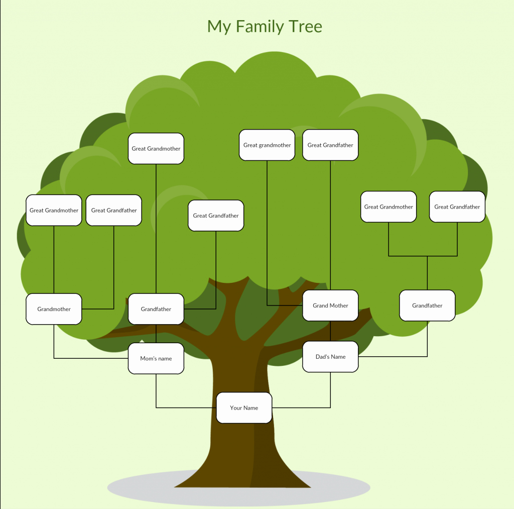 Family Tree Examples Images Unique Family Tree Templates to Create Family Tree Charts Line Creately Blog