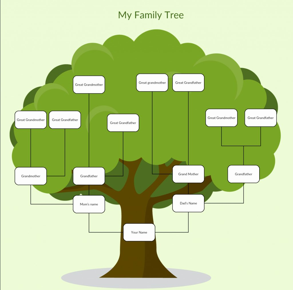 Family Tree Template Google Docs Inspirational Family Tree Spreadsheet Template Google Spreadshee Family