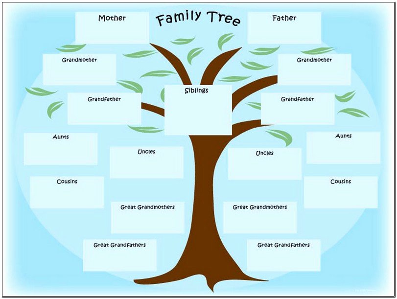 Family Tree Template Google Docs New Preserving Your Family History How to Get Started In
