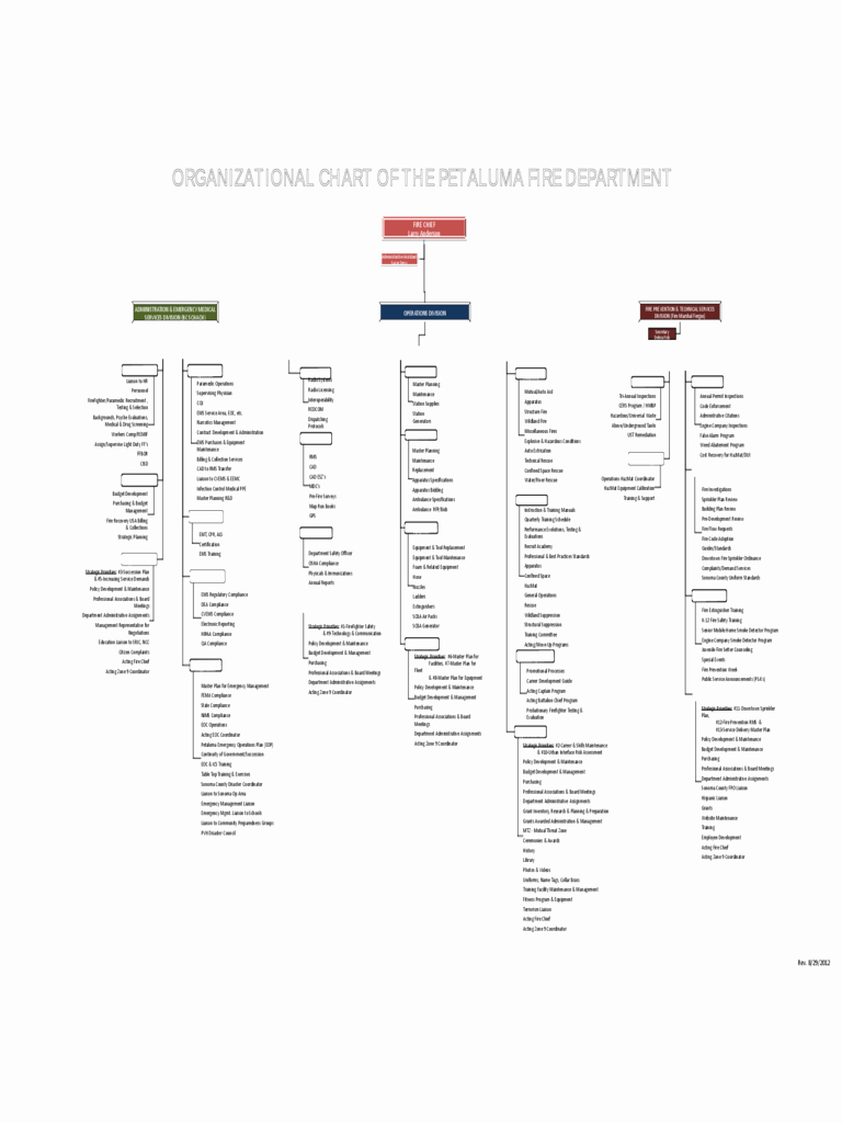 Fire Department organizational Chart Template Beautiful 2019 Fire Department organizational Chart Fillable Printable Pdf & forms