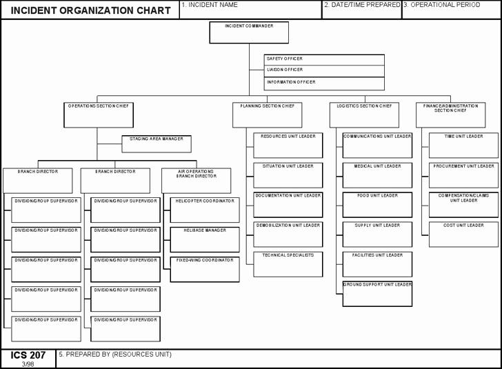Fire Department organizational Chart Template Elegant Index Of Cdn 29 2015 467