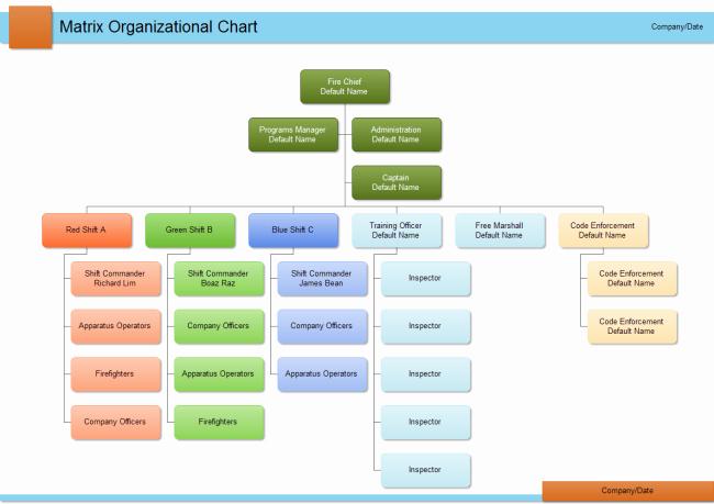 Fire Department organizational Chart Template Fresh Department org Chart