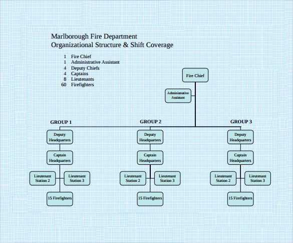 Fire Department organizational Chart Template Unique Sample Fire Department organizational Chart 12 Documents In Pdf