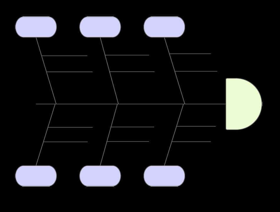 Fishbone Diagram Template Doc Awesome Fishbone Diagram Template In Word