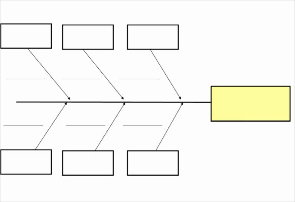 Fishbone Diagram Template Doc Inspirational 15 Fishbone Diagram Templates – Sample Example format Download