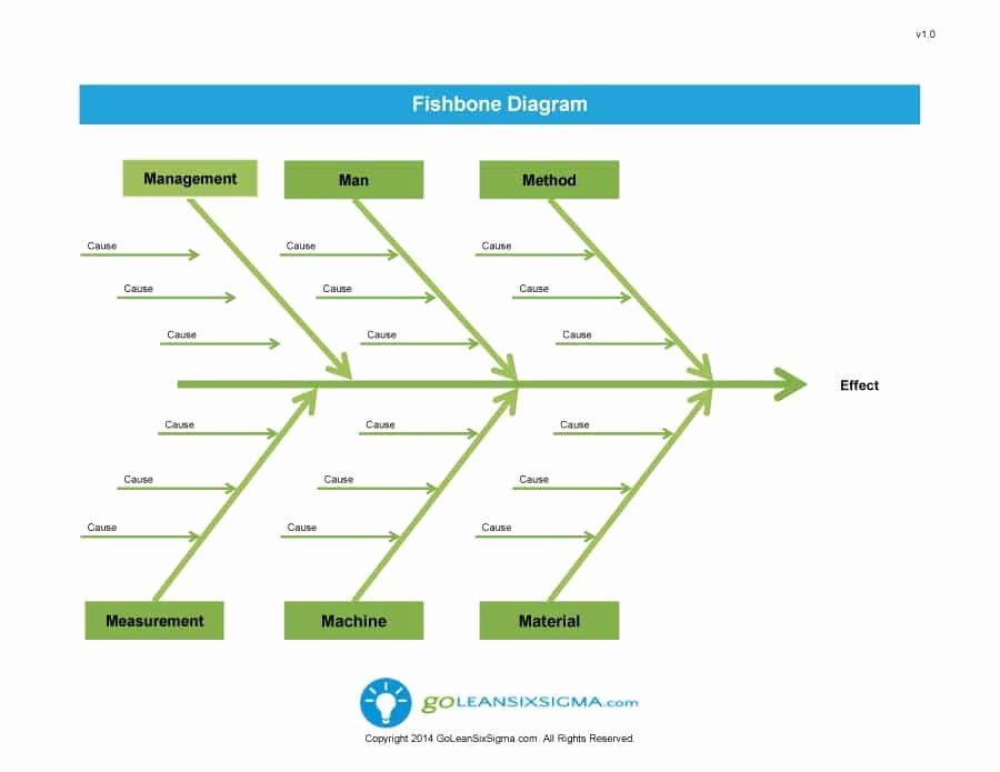Fishbone Diagram Template Doc Unique 43 Great Fishbone Diagram Templates & Examples [word Excel]
