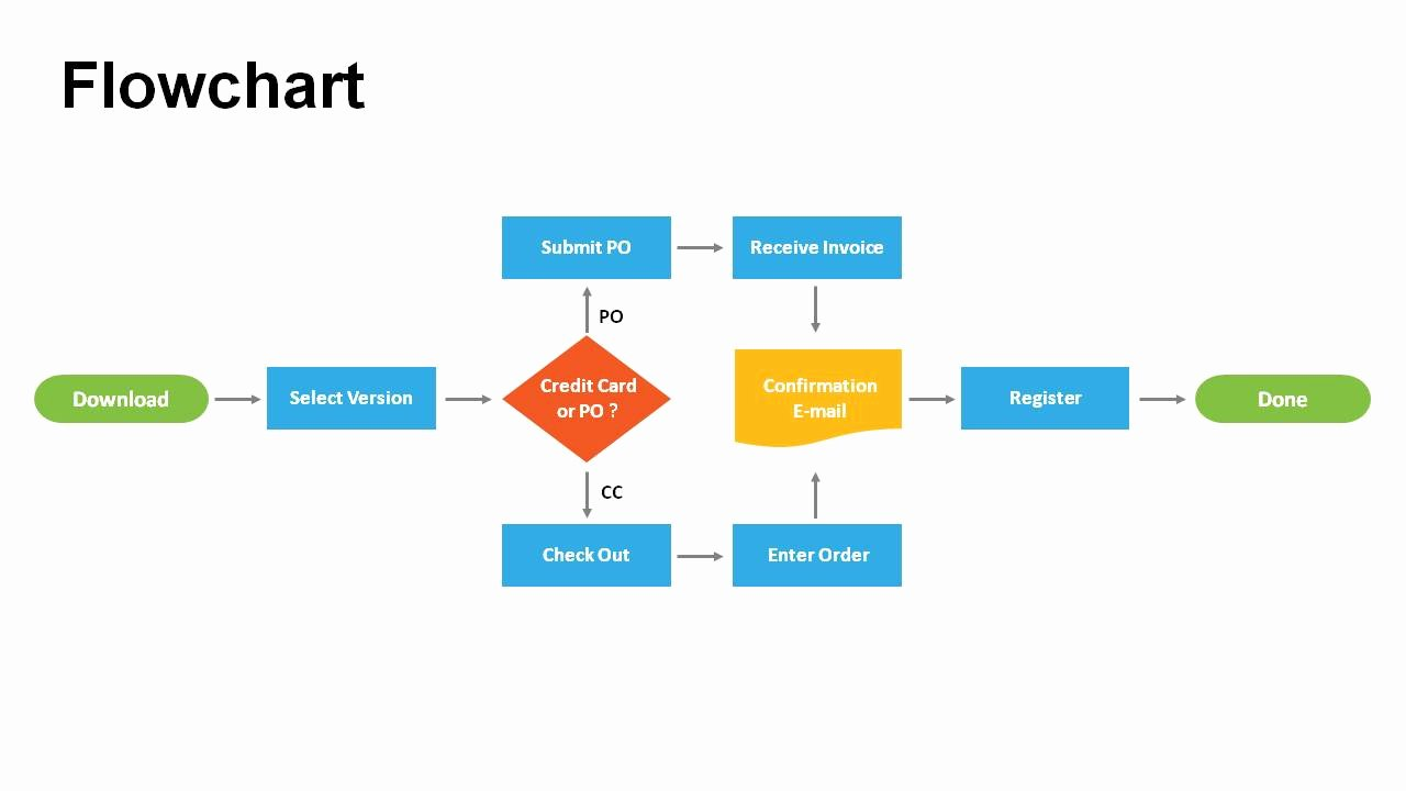 Flow Chart with Pictures Best Of Flowchart Diagrams Powerpoint Templates Powerslides