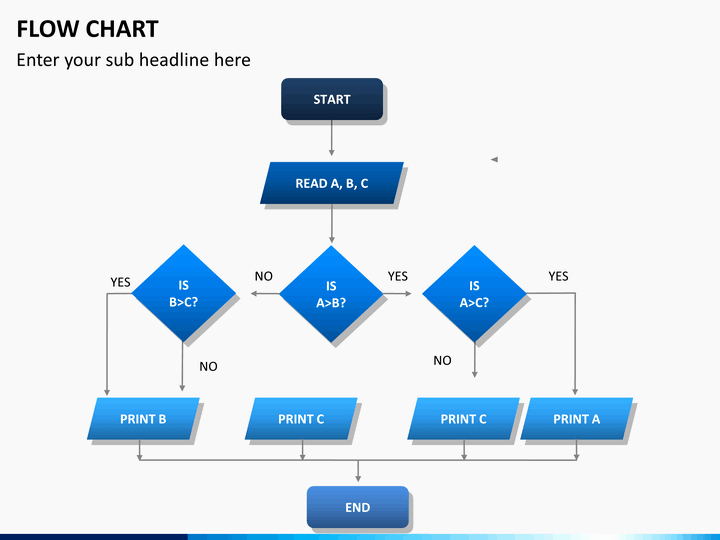 Flow Chart with Pictures Best Of Powerpoint Flow Chart Template