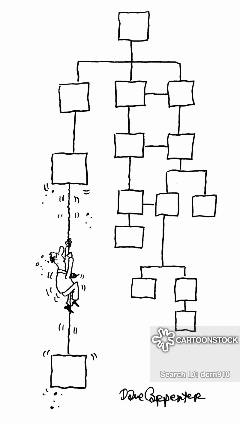 Flow Chart with Pictures Elegant Flow Chart Cartoons and Ics Funny Pictures From