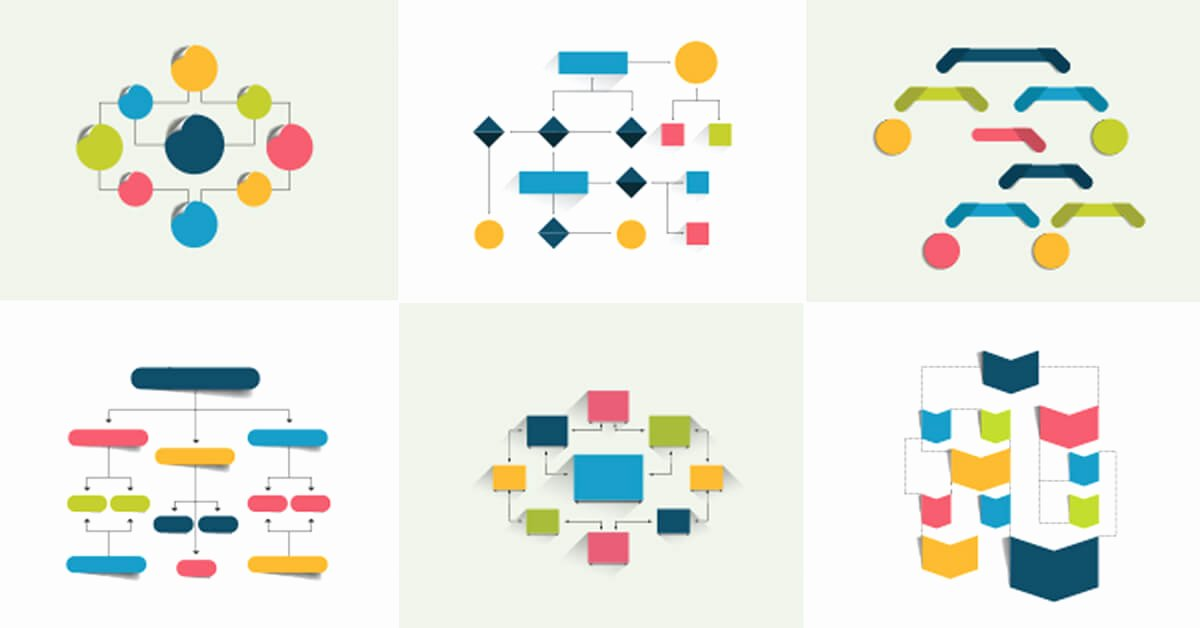 Flow Chart with Pictures Lovely the Unofficial Guide to Process Flow Chart Symbols