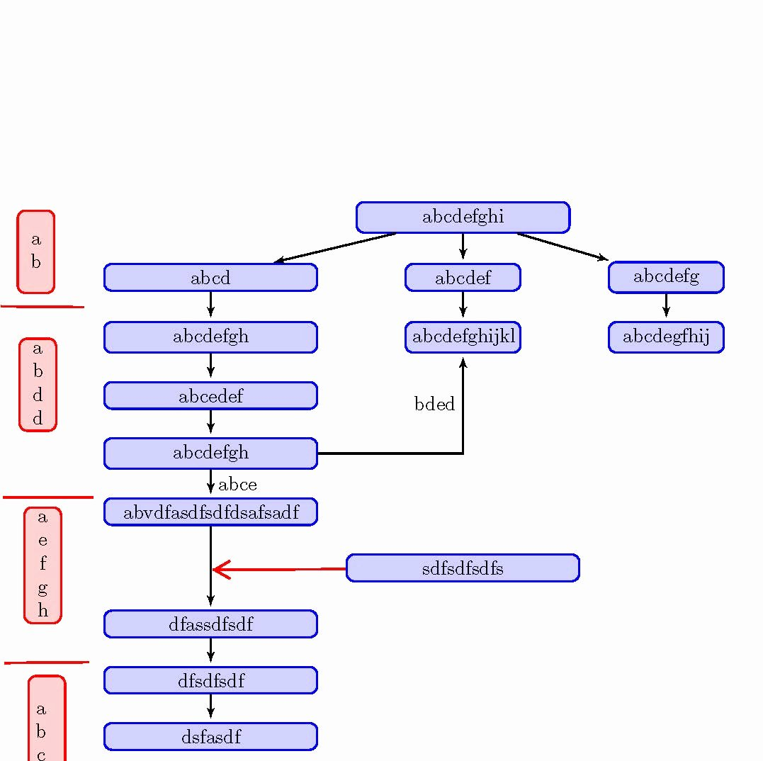Flow Chart with Pictures New Tikz Pgf How to Control the Labels Position Precisely