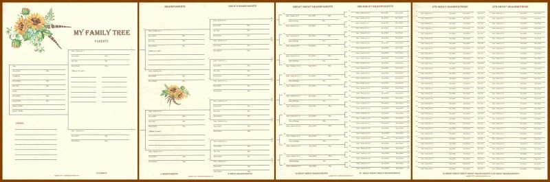 Four Generation Pedigree Chart Beautiful Family – 7 Generation Pedigree Chart