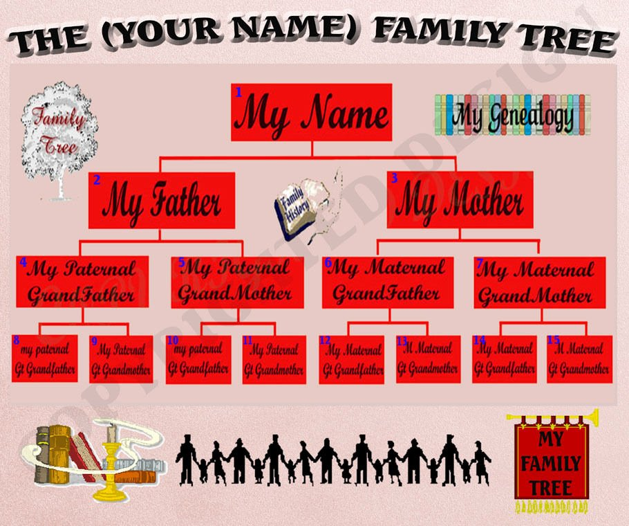 Four Generation Pedigree Chart Lovely Family Tree 4 Generation Genealogy Chart Mouse Mat New